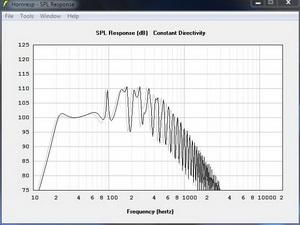 EPS15-500_v3_SPL_230_vs_244cm